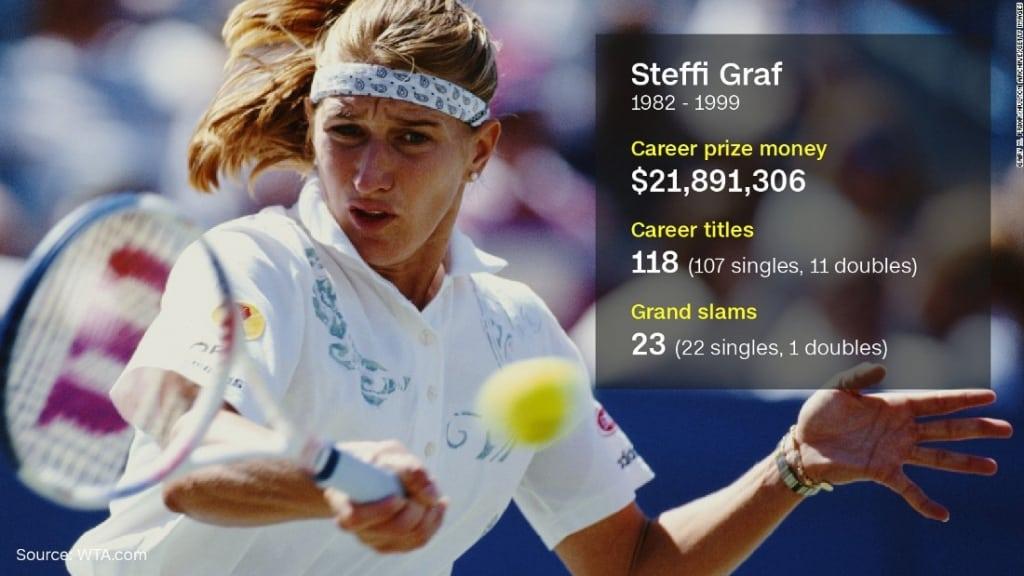 novčane nagrade tenis