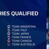 atp cup 2021 popis igrača