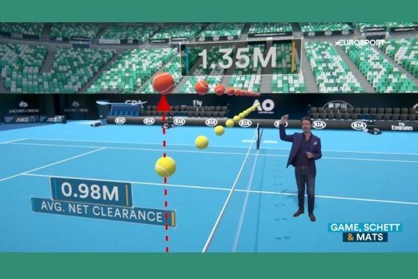 statistika u tenisu